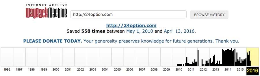 A 24option értékelése - kendoszalon.hu