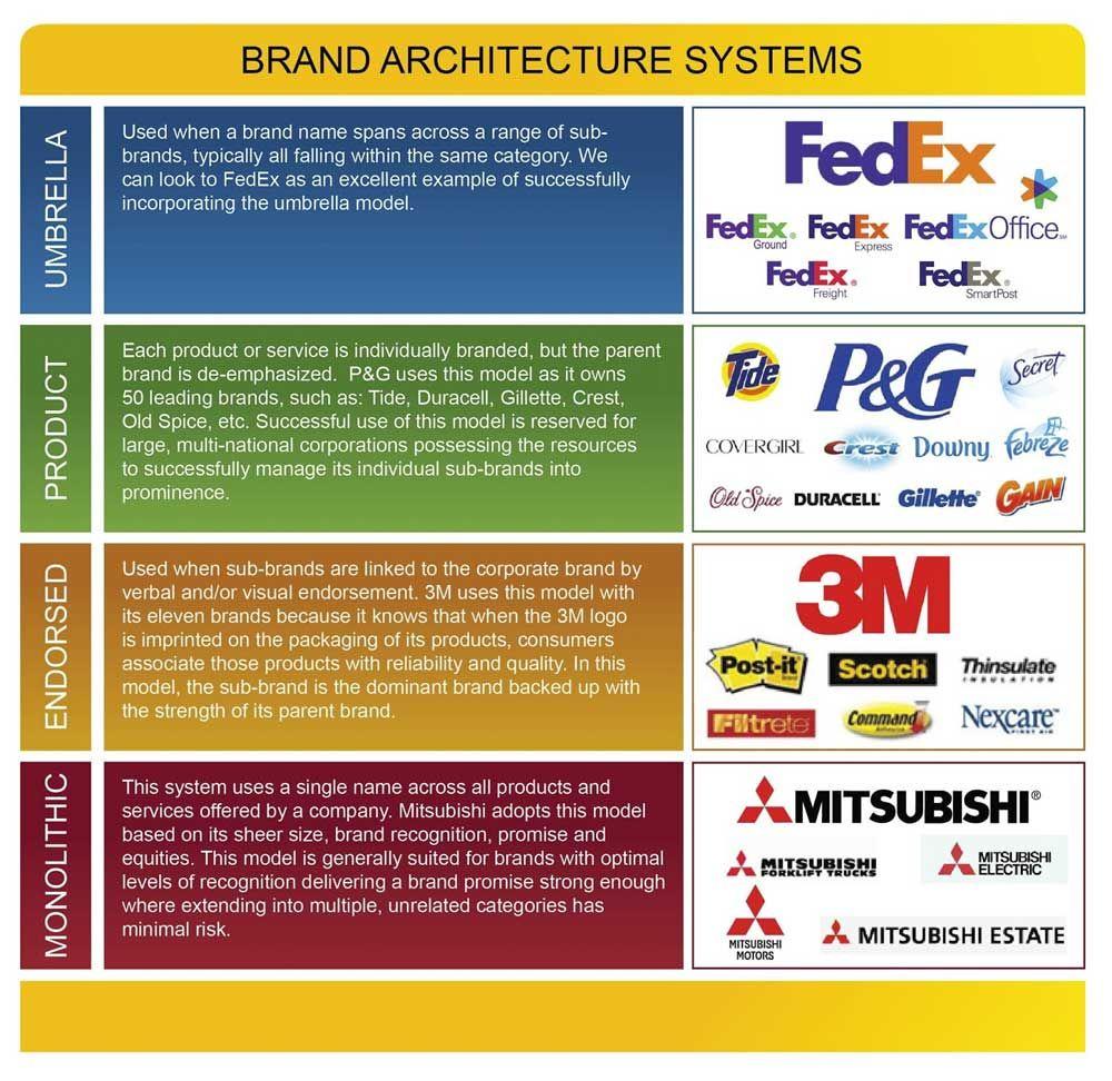 Az online üzleti ötletek nagy listája az induláshoz - WHSR