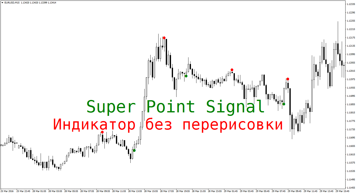bináris opciók megfordítási jelek)