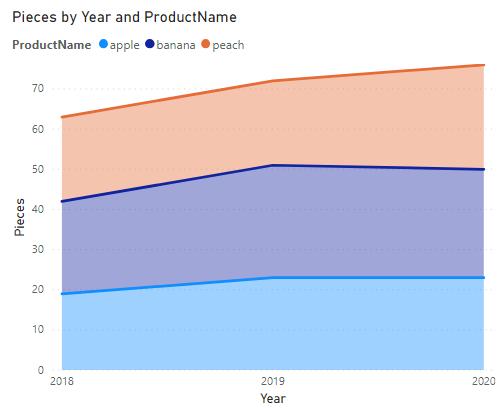 Az Excel használata az Excel korábbi verzióival