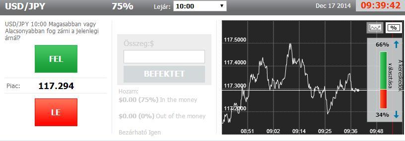 stratégiai bináris opciók 1 perc)