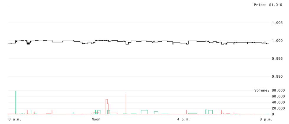 Kraken vs Bloomberg – a kriptotőzsde szerint pont a Bloomberg manipulálta az árfolyamokat