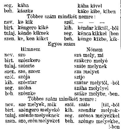 Pénz jelentése cigányul » DictZone Magyar-Cigány szótár