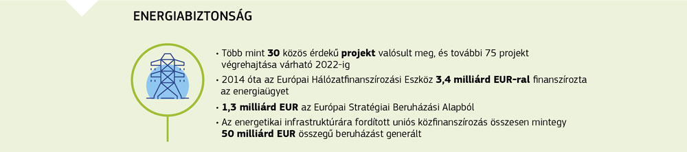 internetes portálok a beruházásokról)
