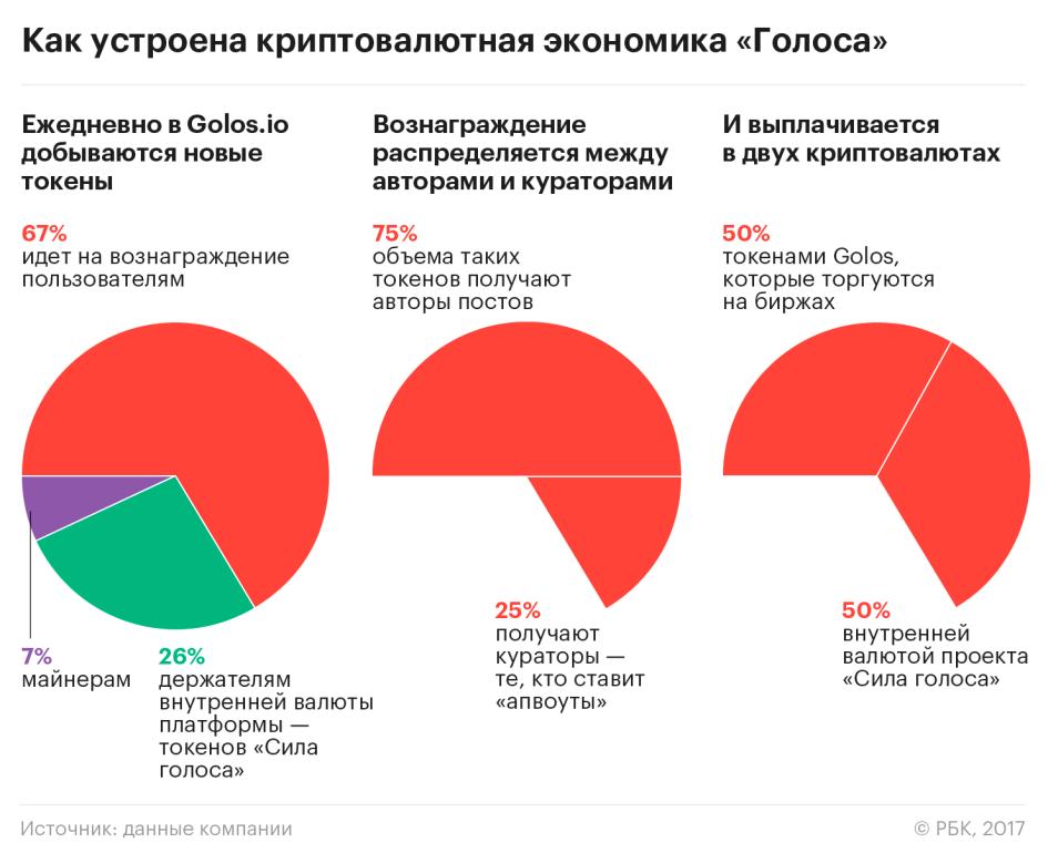 üzleti hírkereskedelem)