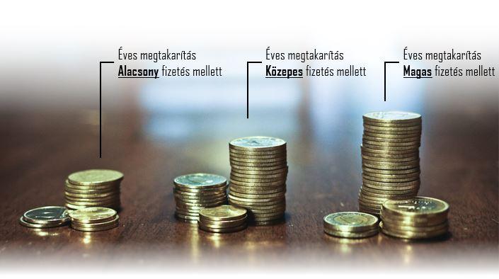 hol kell dolgozni, hogy sok pénzt keressen)