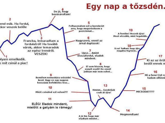 bináris opciós kereskedési eredmények)