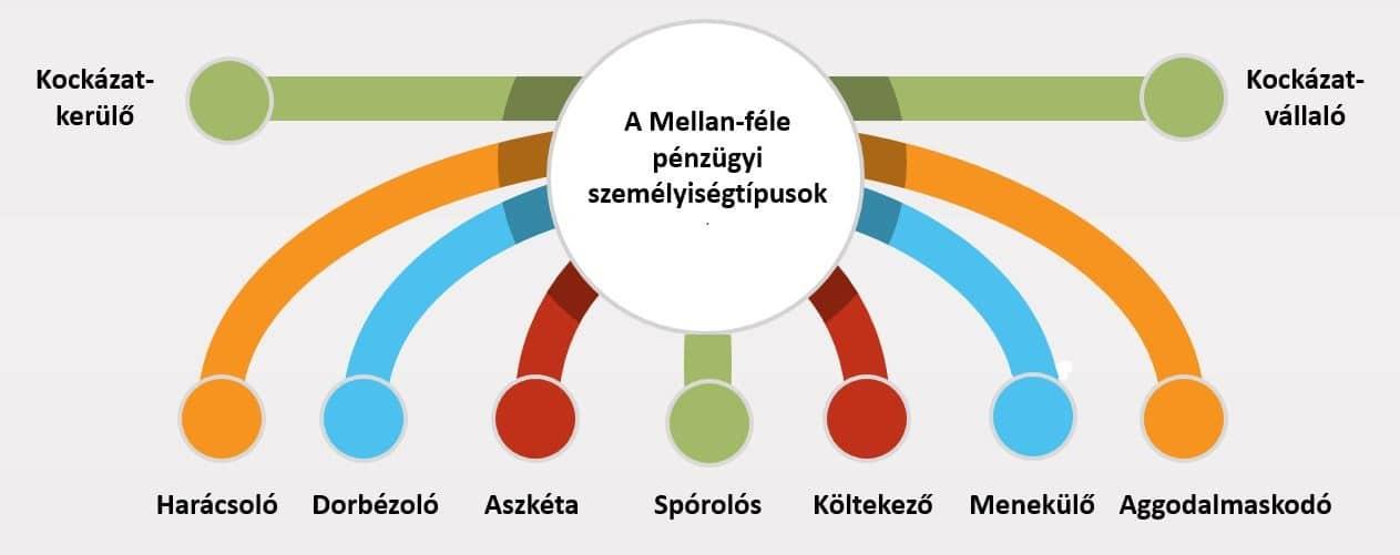 hogyan lehet pénzügyi szabadsághoz jutni)