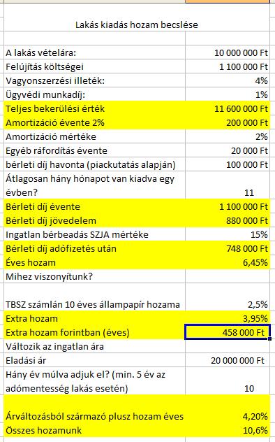 befektetési áttekintés nélküli opciókból származó bevétel)