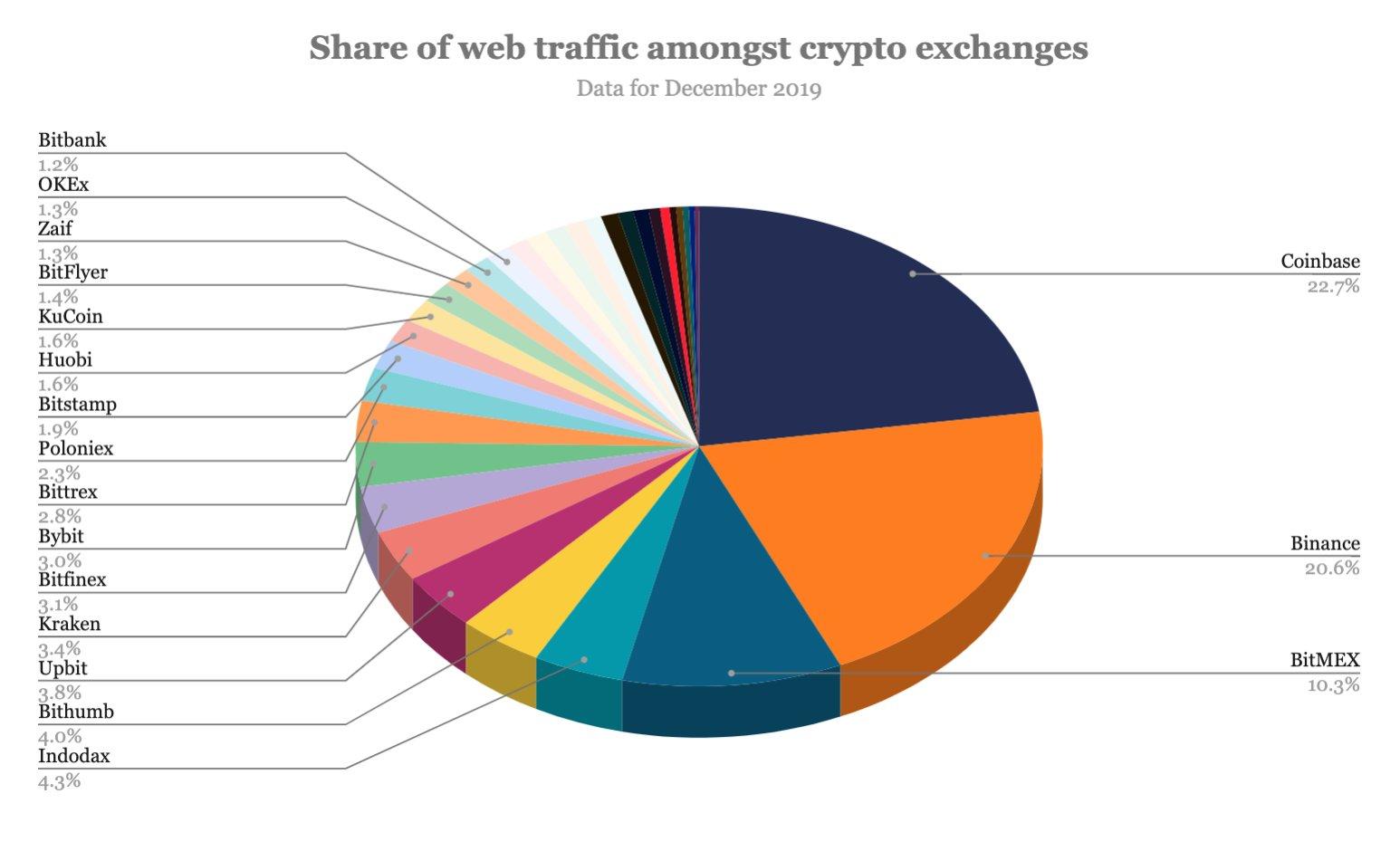 a legnagyobb bevétel a bitcoinokon