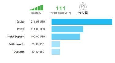 gyors pénz az androidon hogyan lehet pénzt keresni valódi interneten