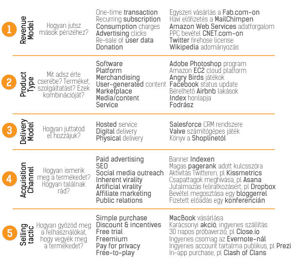 az opciók típusai és modelljei három indiai bináris opciós minta