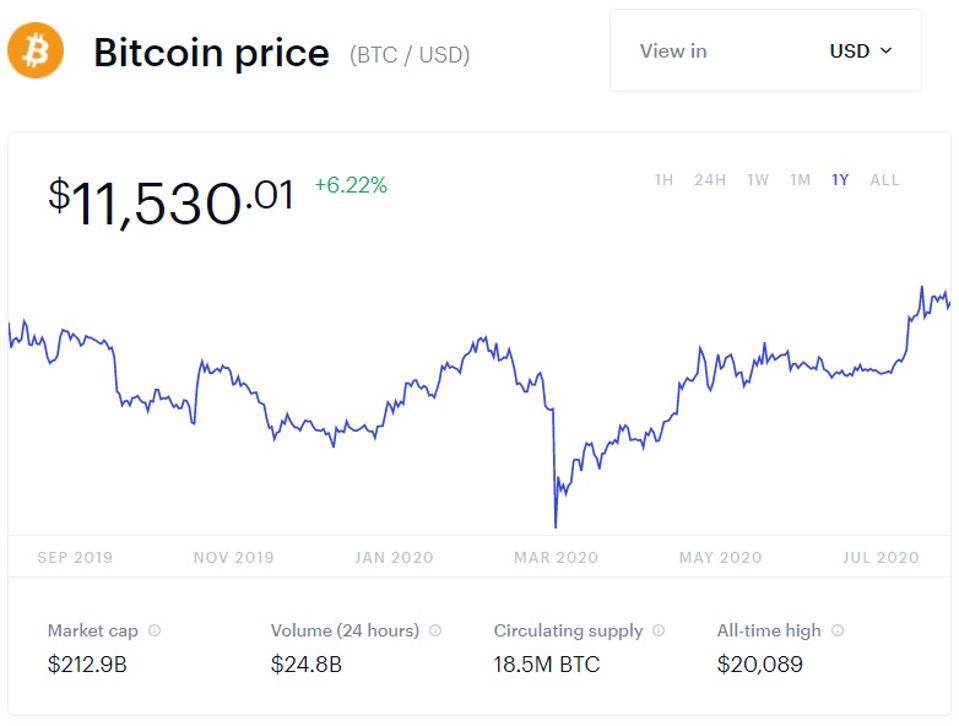 jövedelem bitcoin a tőzsdén könnyű kereset nélkül