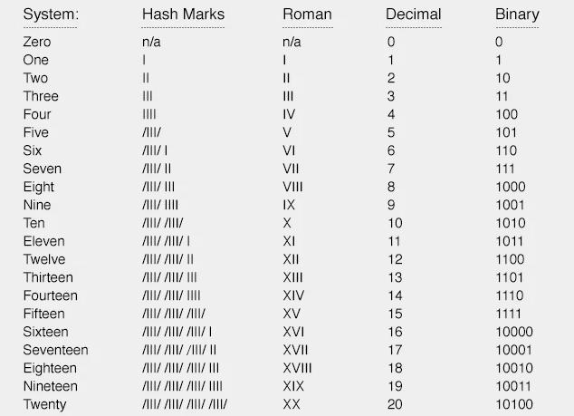 m 1 bináris opciókban)