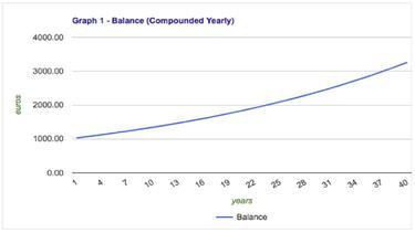 kereset az interneten befektetések nélkül a nyugdíjasok számára