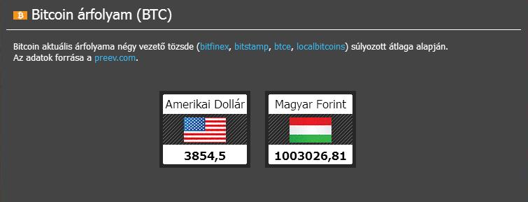 helyi bitcoin pénzkivétel