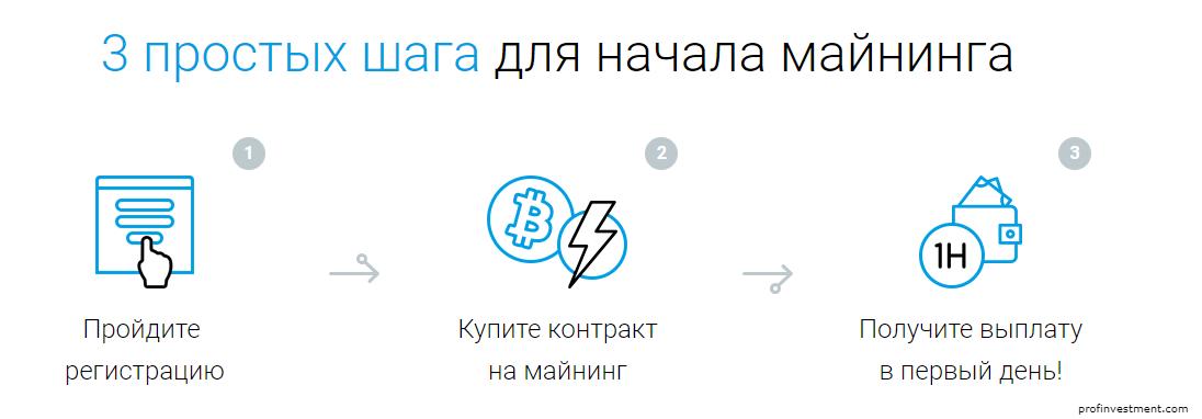 óránként kereset a bitcoinokon