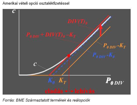 opciók és kötvények különbsége)