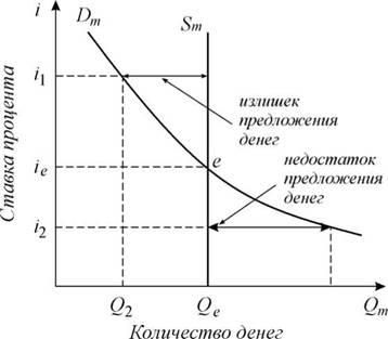 egyensúlyhiány bináris opciók)
