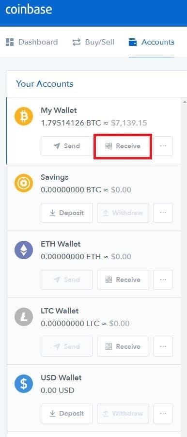 bitcoin fogadás