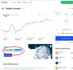 blockchain videó bevétel)