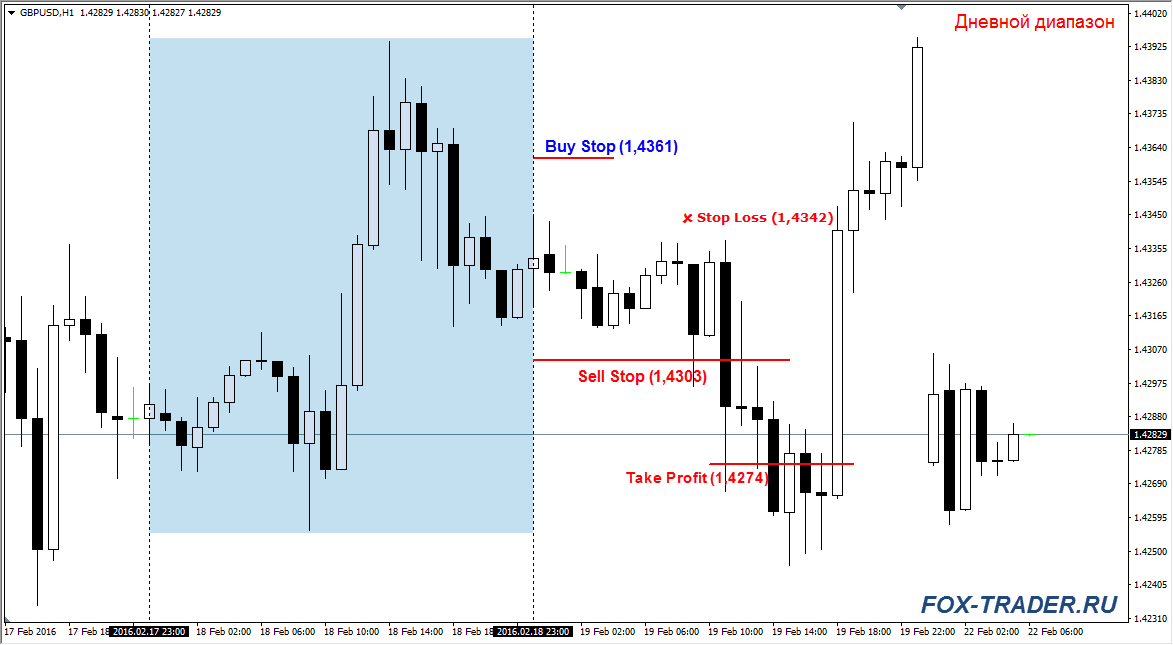 kereskedési stratégia)