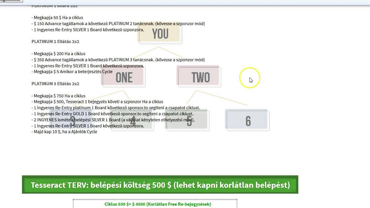 Bináris opciós stratégiák percdiagramja