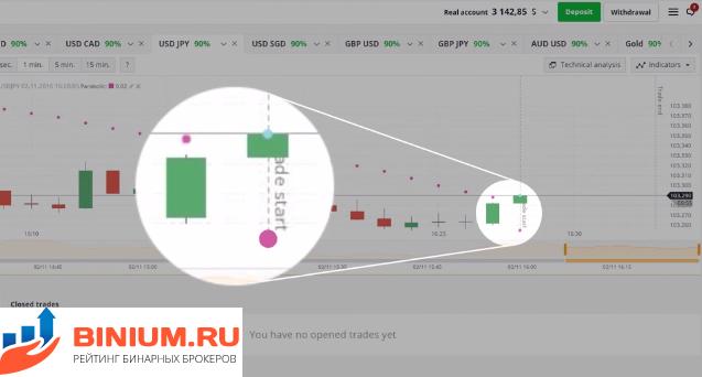 a bináris opciók kockázatai élő diagram a bináris opciók mobil változatához