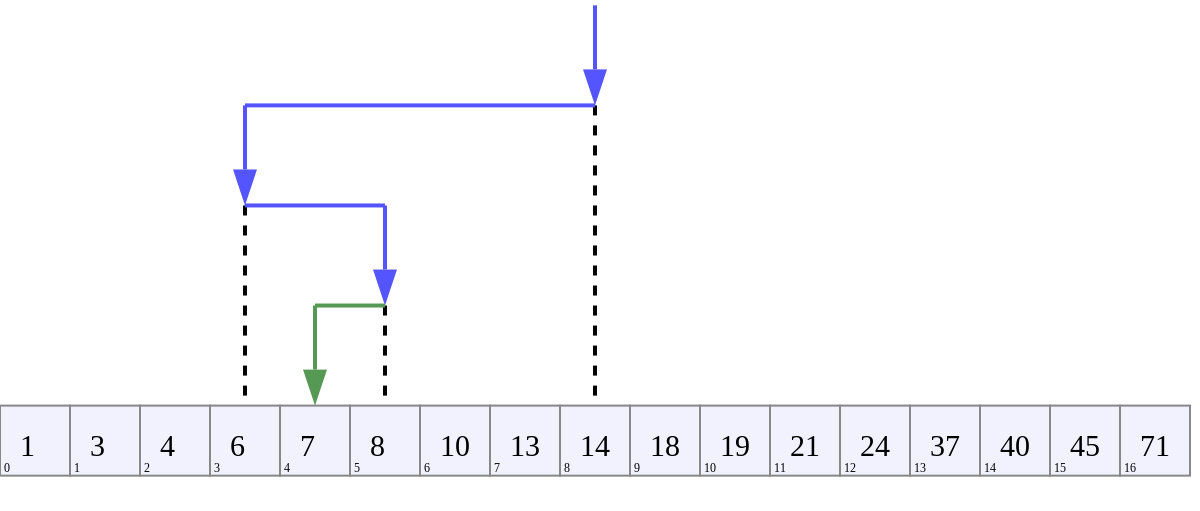 m 1 bináris opciókban