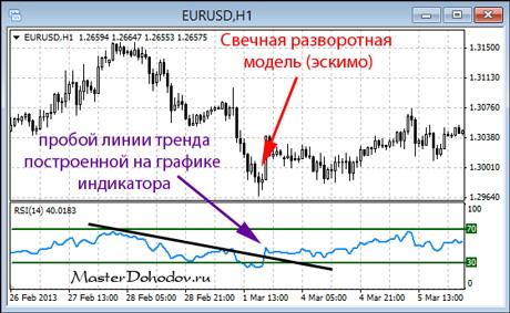relatív szilárdsági mutató a turbó opciókhoz)