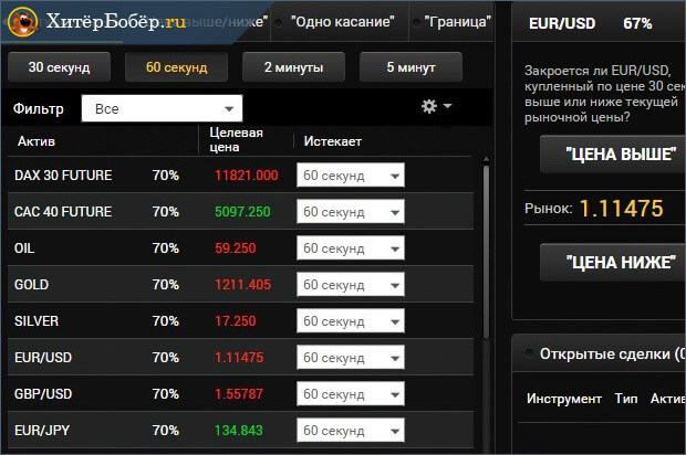 platform bináris opciókkal való munkavégzéshez)