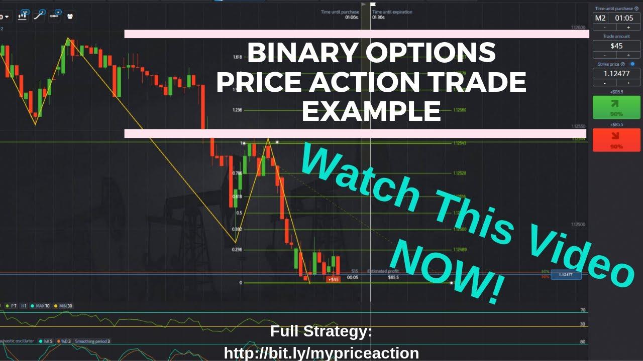 bináris opciók borítékai