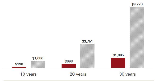 Tesla részvényvásárlás: Hosszú távon nem biztos, hogy jó befektetés?