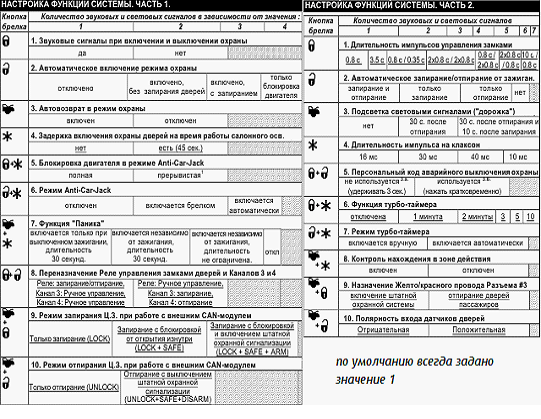 típusú opciók táblázat)