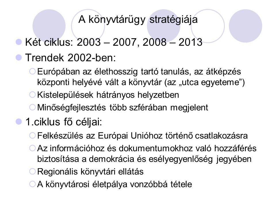 trendek stratégiája