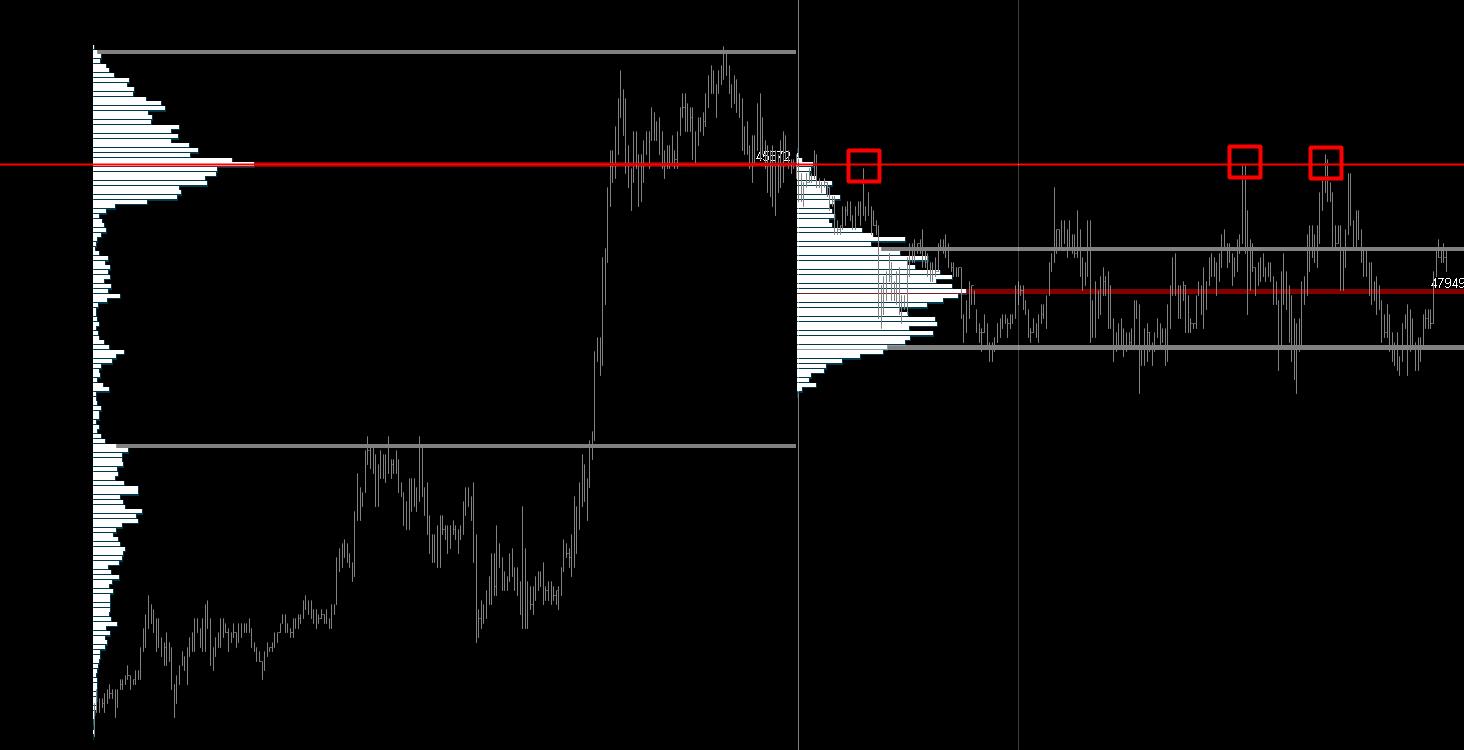 bináris opciók kereskedési stratégiái a trend szerint)