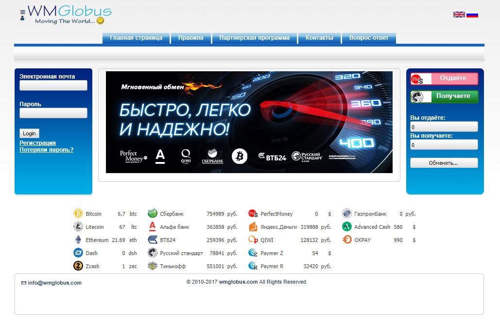 bitcoin tanfolyam | Kripto Akadémia