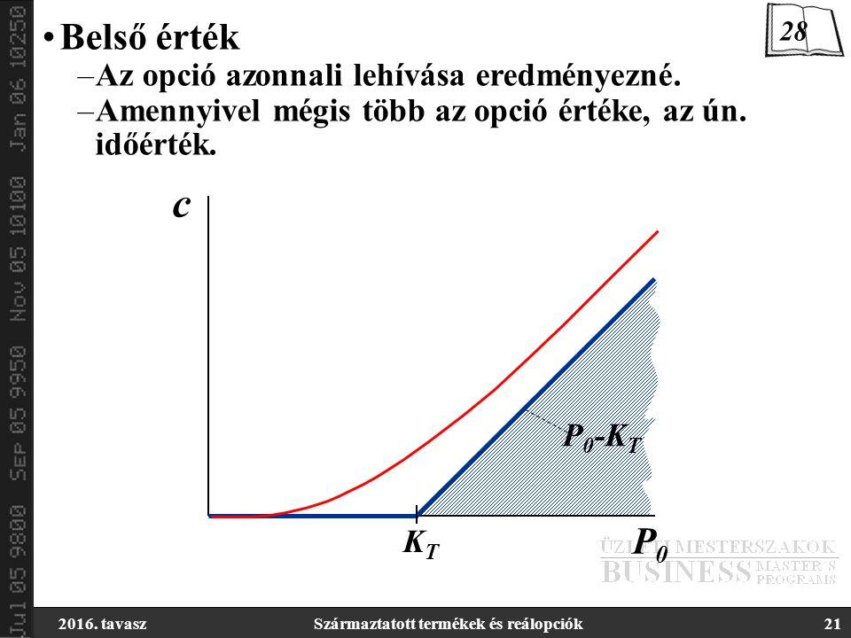 az opciók belső és időértéke)