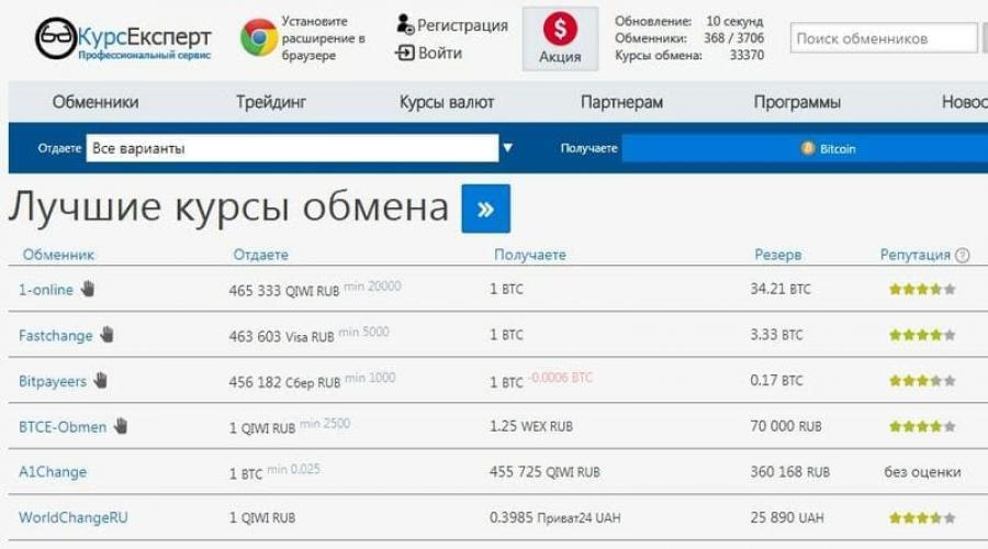 pénzkereseti kilátások az interneten)