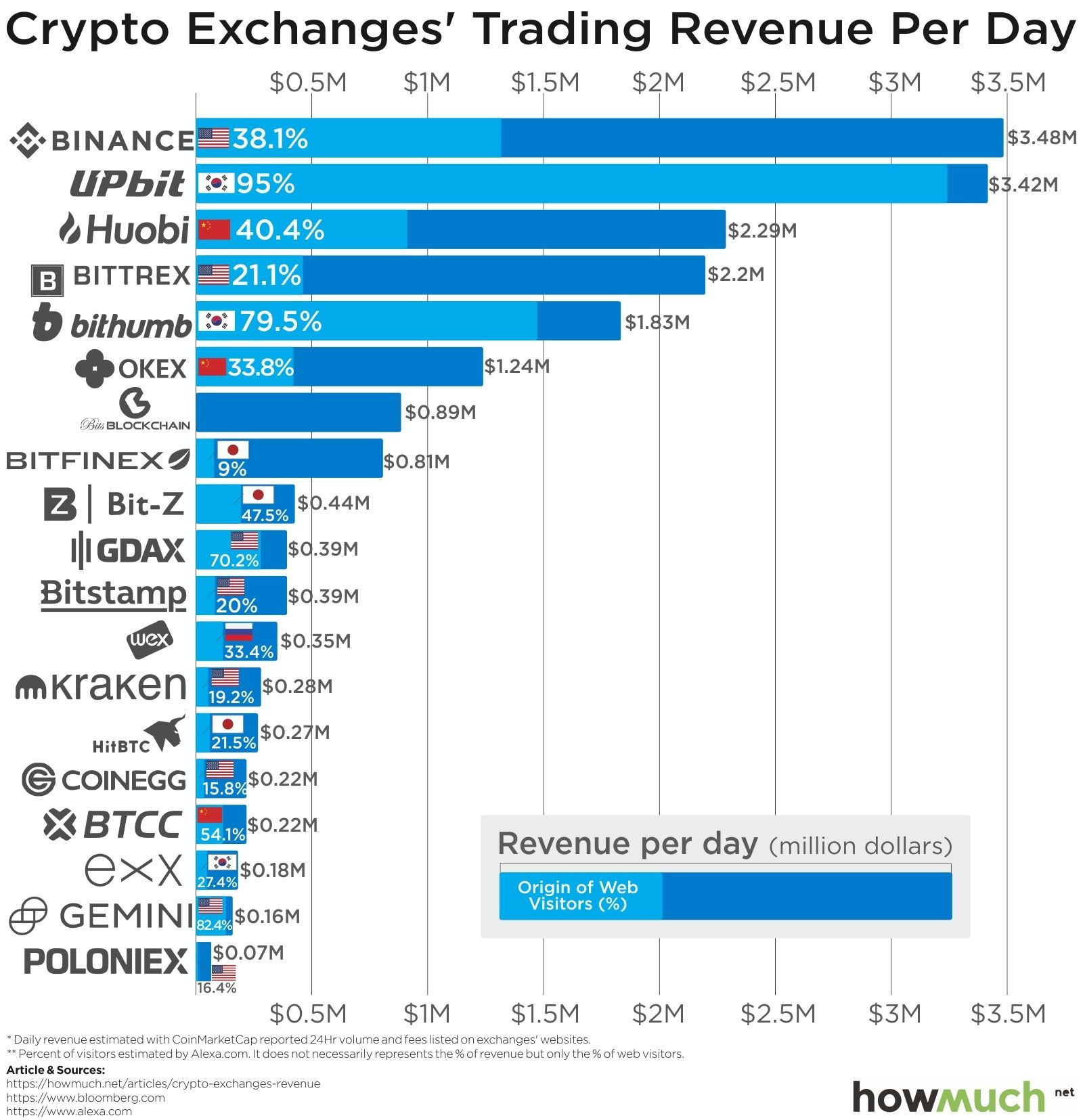 könnyű bitcoin paano mag-kereskedelem sa bitcoin