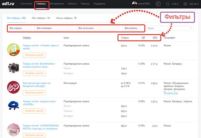 cpa kn bináris opciók népszerű kereskedési platformok