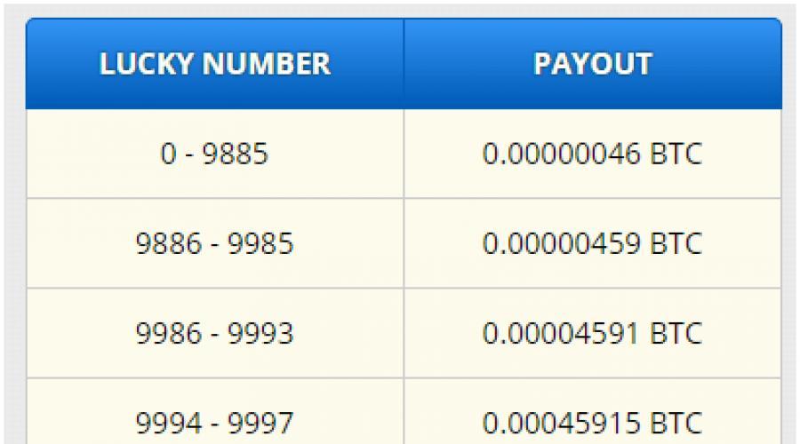A Bitcoin hivatalos weboldala pénzt keres