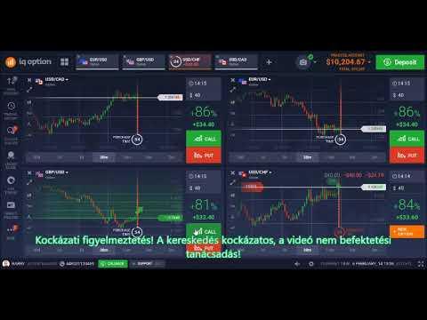 videó a bináris opciók használatáról)