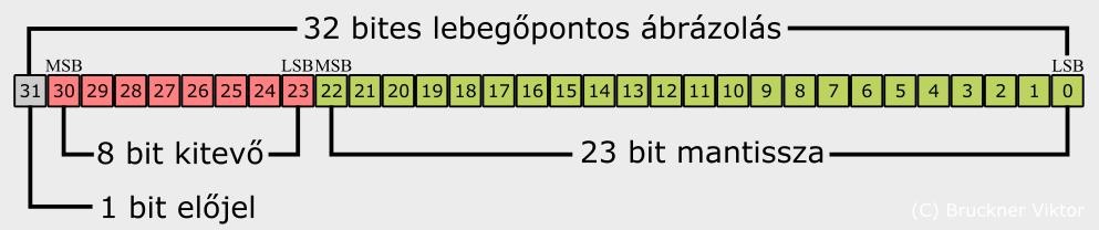 a bináris opciók rejtelmei