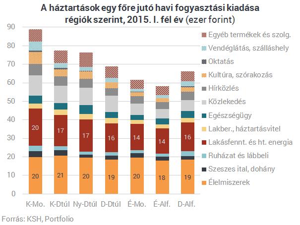 Nem hinnéd el, mennyit költ gyógyszerre egy átlag magyar