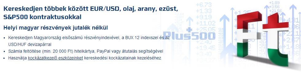 befektetés nélküli kereskedés)