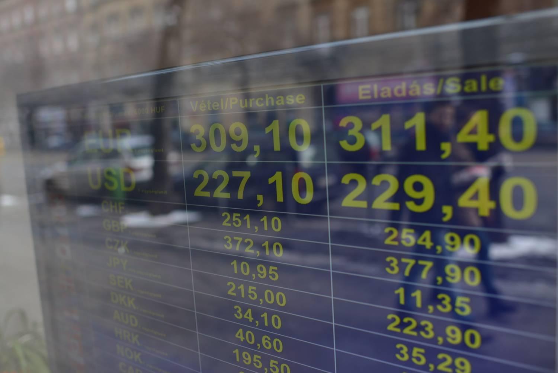 Pénzváltás: nem mindegy, mikor – Kiszámoló – egy blog a pénzügyekről