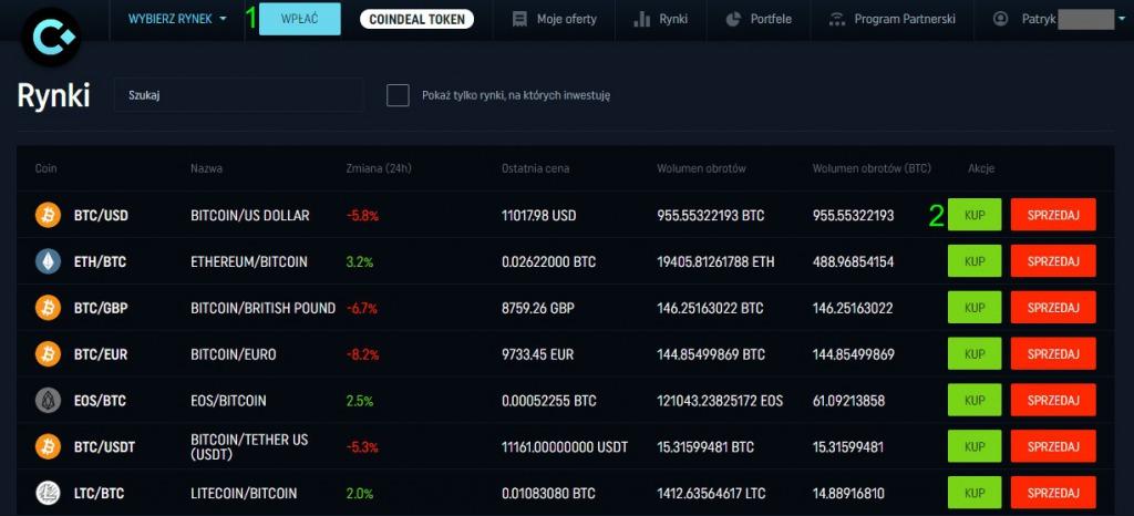 Kriptográfiai pénzeszközök vizsgálata a centralizált tőzsdéken: út a piacok megértéséhez