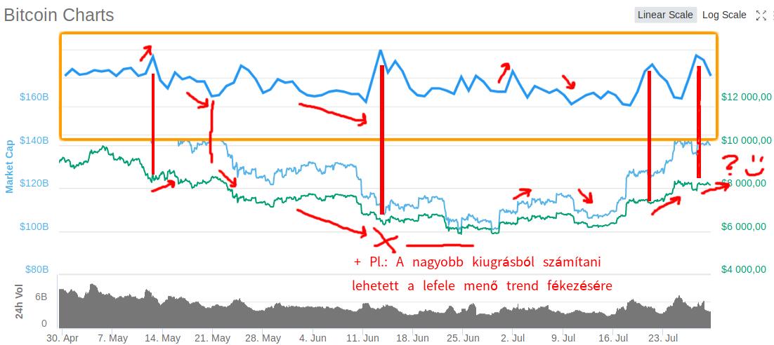 Kiborult a bili? Bennfentes kötésekből gazdagodnak a Jukosz piacán - kendoszalon.hu