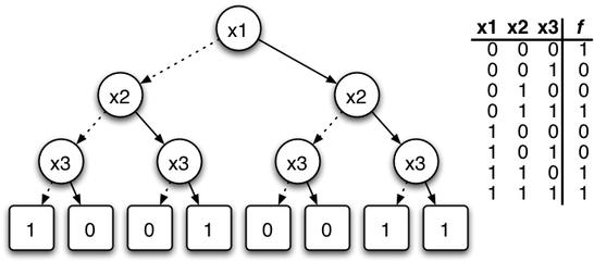 89% bináris opciós hozam 1 perc alatt(x) ( március 5.)